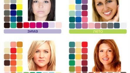 Определение цветотипа внешности. Тест на определение цветотипа внешности